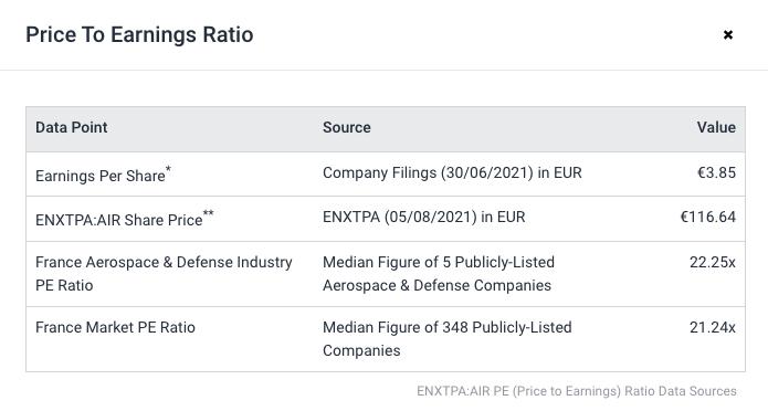 Capture décran 2021 08 06 à 13.58.29 Ratios financiers : quels sont les meilleurs à utiliser ?