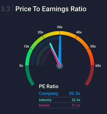 Capture décran 2021 08 06 à 13.59.19 Ratios financiers : quels sont les meilleurs à utiliser ?