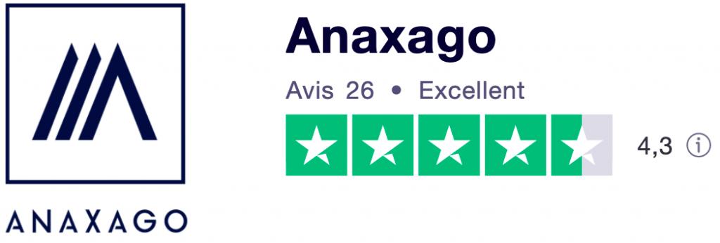 Capture décran 2021 09 14 à 16.01.47 Anaxago : que penser de l'un des leaders français du crowdfunding ?